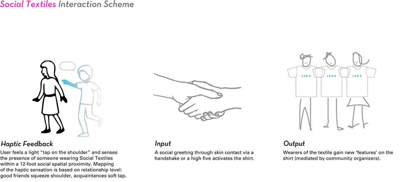 social-textiles-1